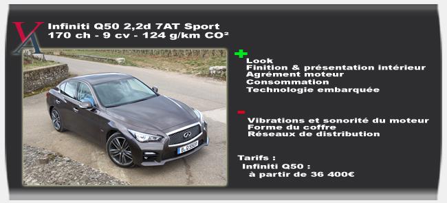 Essai Infiniti Q50 2,2d - Vivre Auto