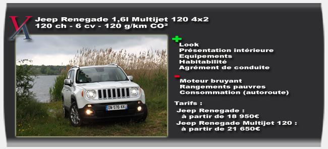 Essai Jeep Renegade - Vivre Auto