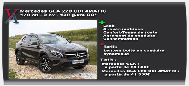 Essai Mercedes GLA - Vivre Auto