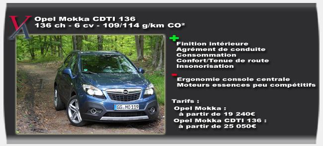Essai Opel Mokka 2015 - Vivre Auto