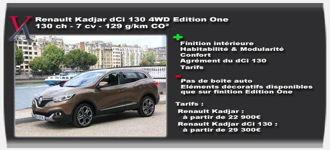Essai Renault Kadjar - Vivre-Auto