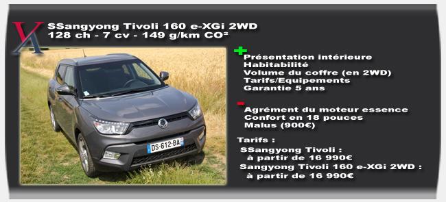 Essai SSangyong Tivoli - Vivre Auto
