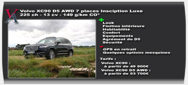 Essai Volvo XC90 D5 AWD - Vivre-Auto