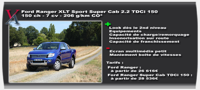 Essai Ford Ranger TDCi 150 - Vivre-Auto