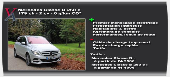 Essai Mercedes Classe B 250 e