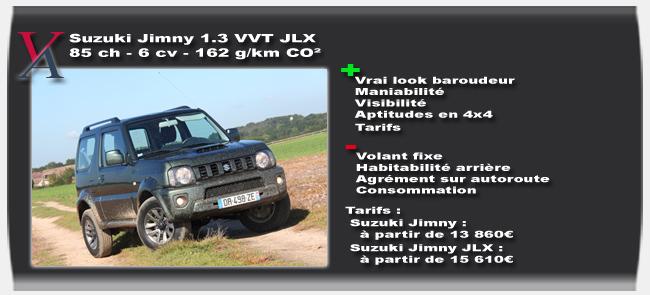 Essai Suzuki Jimny - Vivre-Auto