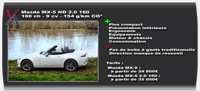 Essai Mazda MX-5 ND - Vivre-Auto