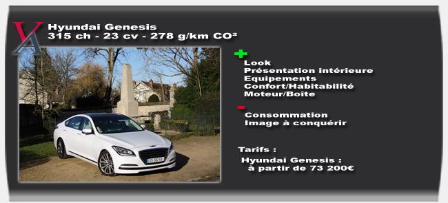 Essai Hyundai Genesis