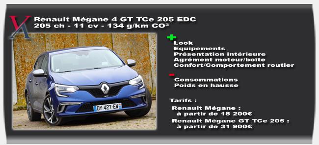 Essai Renault Mégane 4 GT