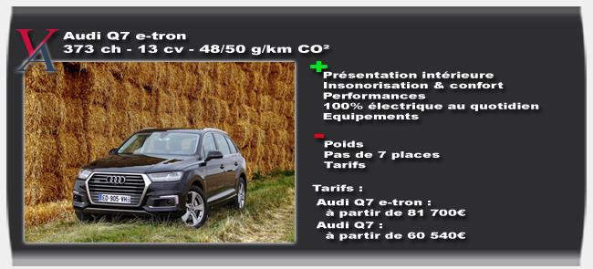 Essau Audi Q7 e-tron