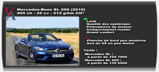 Essai Mercedes SL 500 2016