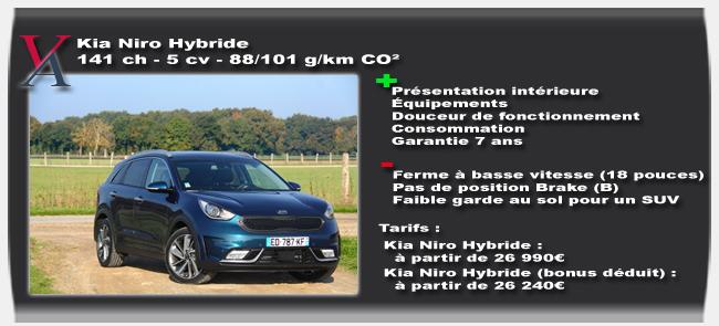 essai Kia Niro Hybride